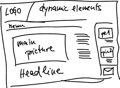 Website layout sketch