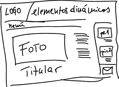 Estructura Y Diseño De Páginas Web
